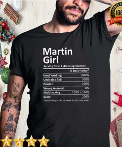 MARTIN GIRL TN TENNESSEE City Home Roots USA
